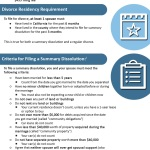 Quicker-Divorce-Filing-a-Summary-Dissolution-in-California